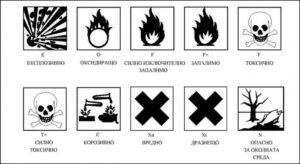 Какво означават символите на етикета на препаратите ни?